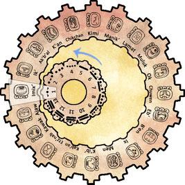 tzolkin mayan astrology